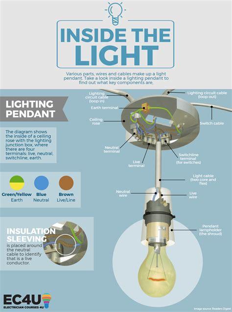 wiring diagram for light pendant images diagram sle