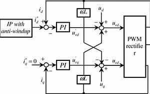 Control Block Diagram Of Q D  U2212 Dual