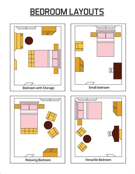 Bedroom Furniture Layout Ideas by Bedroom Layout Ideas Design Pictures Designing Idea