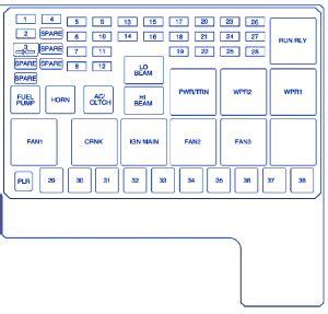 Saturn Underhood Label Fuse Box Block Circuit Breaker