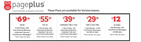how to activate phone verizon can self service support improve customer satisfaction verizon pageplus redpocket banning tech