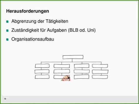 Check spelling or type a new query. Fantastisch Betrieblicher Ausbildungsplan Vorlage Excel ...