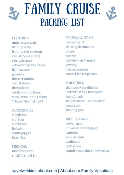 Carnival Birthday Checklist 7 Best Images Of Disney Cruise Packing List Printable