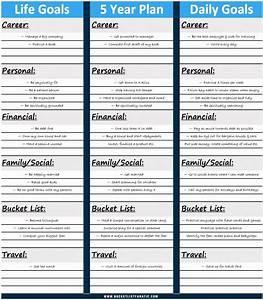 9 5 year life plan template ueeie templatesz234 With life plan template pdf