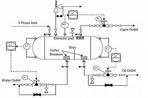 What Is Piping And Instrumentation Diagram  P U0026id    In