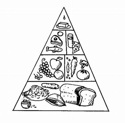 Coloring Pyramid Foods Pages Glow Grow Drawing
