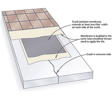 outdoor patio floors outdoor patio flooring interlocking
