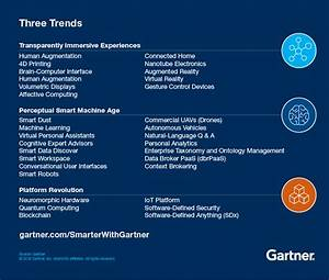 3 Trends Appear in the Gartner Hype Cycle for Emerging ...