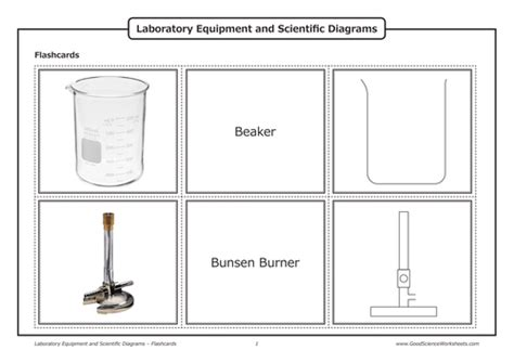 Scientific Element Diagram by Laboratory Equipment And Scientific Diagrams Flashcards