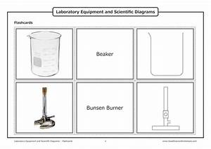 Laboratory Equipment And Scientific Diagrams  Flashcards