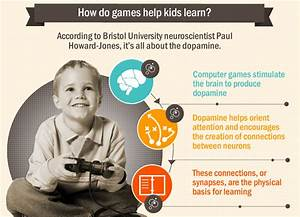 Pretend Play Apps that Help Stimulate Language - Speech ...