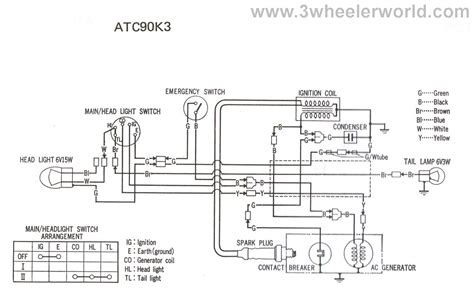 Polaris Scrambler Wiring Diagram