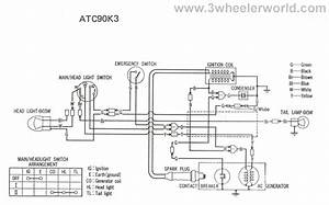 90cc Taiwan Atv Wiring Diagram