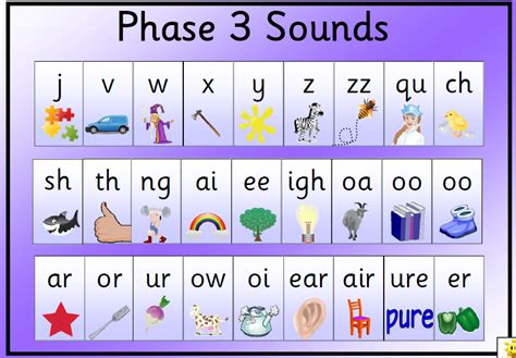 Phonics Fun In Year 1  St Mark's C Of E Primary School