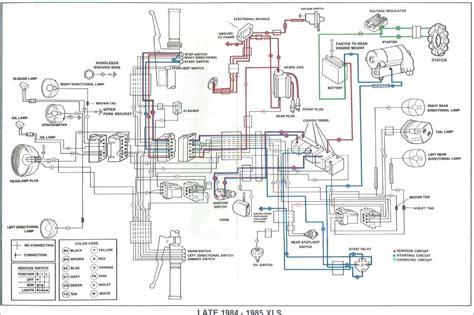 2000 harley softail wiring diagram best site wiring harness
