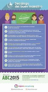 Decálogo del Buen Maestro Infografía Blog de Gesvin