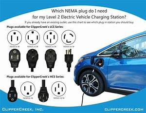 What Plugs Are Available On Ev Charging Stations