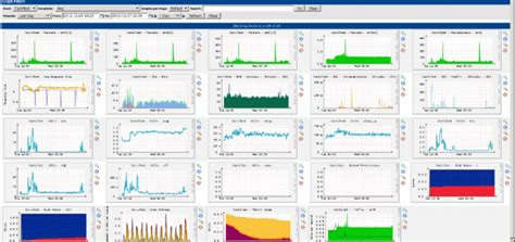home design software free best free monitoring system for linux