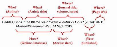 Mla Citation Citations Sources Source Accessed Journal