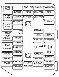 Fuse Box In Saturn Outlook