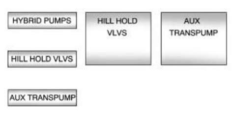 Saturn Vue Hybrid Fuse Box Diagram Auto Genius