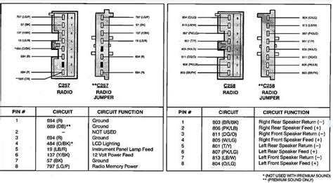 94 F150 Radio Wiring Diagram by 94 F150 Radio Wiring Diagram Search Bug Out