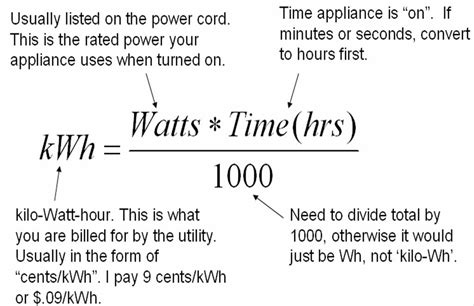 what is a kilowatt hour a k a kwh part 1 mapawatt
