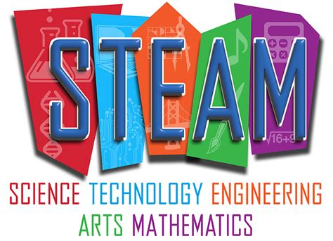 Drama As The 'a' In Steam Education