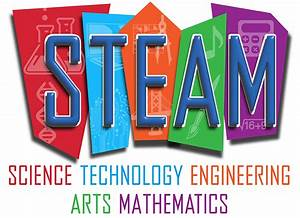 Drama as the 'A' in STEAM Education - Drama Kids ...