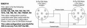 Connection Diagrams Tnc To The Transceiver  I1wqrlinkradio Com