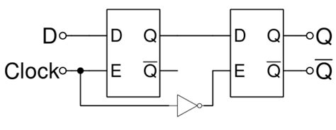 Building Bit Shift Register From Nand Gates For