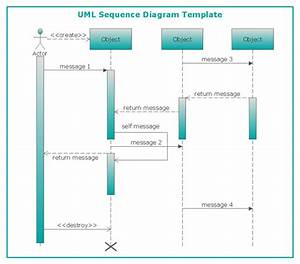 Make Online Uml Diagrams
