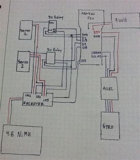 Model Airplane Engine Diagram by Engine Diagram 2008 Toyota Tundra 5 7l Toyota Wiring