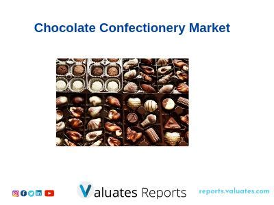 Global Chocolate Confectionery Market Size, Share, Trends