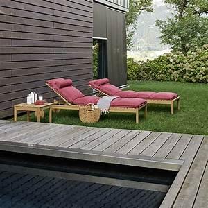 Matelas Bain De Soleil Impermeable : matelas pour bain de soleil barcode jardinchic ~ Dailycaller-alerts.com Idées de Décoration