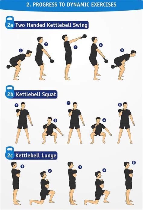 kettle swing exercise kettlebell guide from beginner to advance