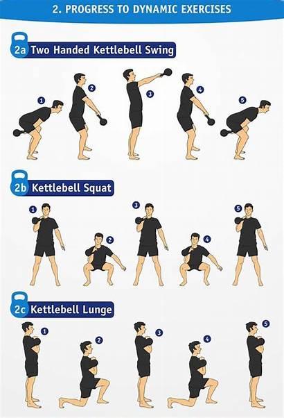 Kettlebell Beginner Training Guide Chest Advance Overhead