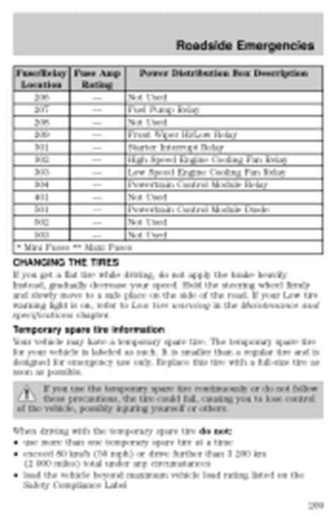 Fuse Box Under Driver Side Dash Fuse Graph   2002 Ford