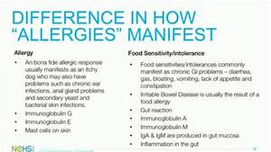 how can i help my dog with allergies fidose of reality With dog food allergy symptoms