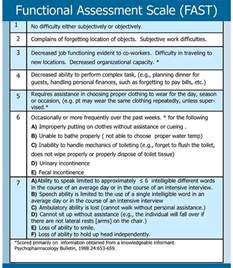 Fast Functional Assessment Scale