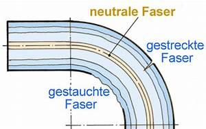 Gestreckte Längen Berechnen : berechnung gestreckter l ngen tec lehrerfreund ~ Themetempest.com Abrechnung
