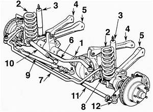 jeep wrangler front end parts diagram jeep wrangler With pickup diesel we need the schematic diagram for the front rear end