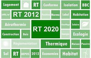 Rt 2012 Obligatoire : quelle diff rence entre la r glementation thermique 2012 ~ Mglfilm.com Idées de Décoration