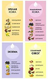 Какое масло от морщин и витамин