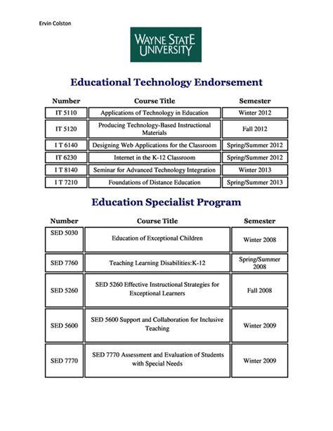 programs of study ervin colston education specialist