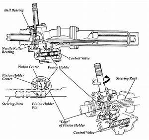 2001 Ford Escape Air Conditioning Diagram