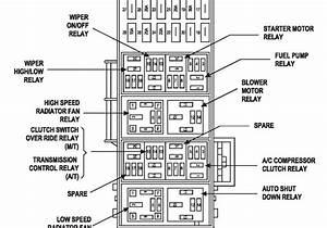 1989 Jeep Wrangler Wiring Schematic