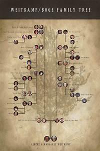 Free Genealogy Family Tree Charts Blank Printable Family Tree Blank Printable Family Tree
