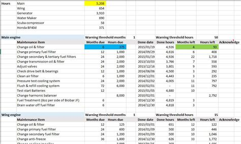 Nada Excel Boats by Building A Detailed Maintenance Log Three Sheets Northwest