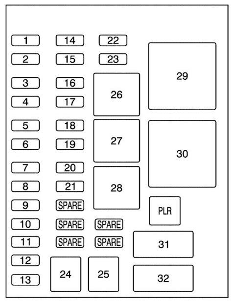 saturn relay 2005 fuse box diagram auto genius